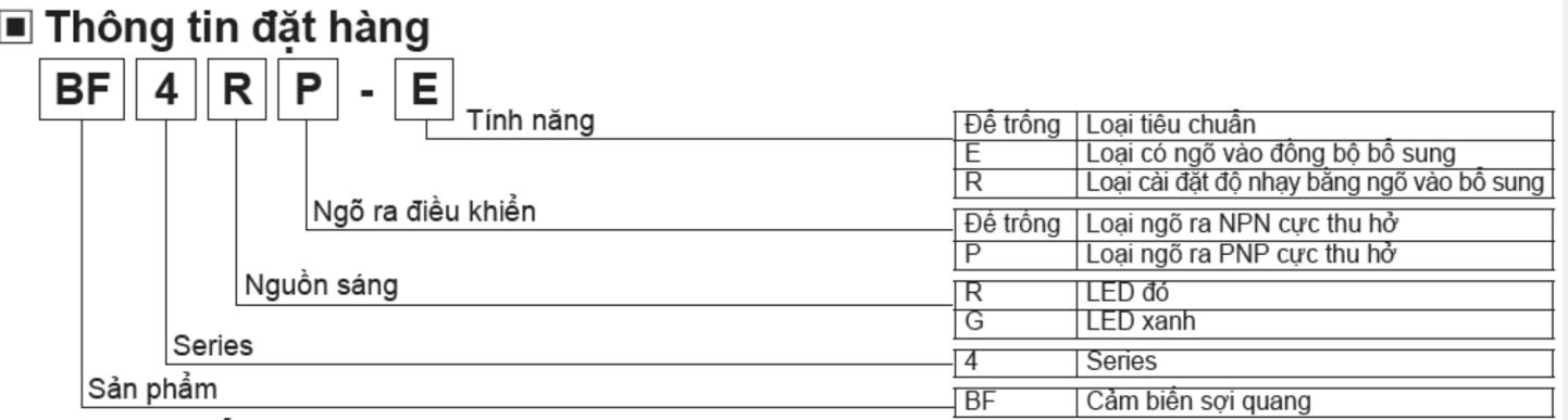 Tính năng Cảm biến BF4, Bộ khuếch đại sợi quang BF4.
