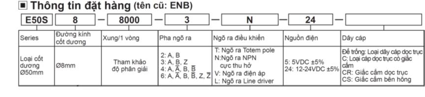 Tính năng Bộ mã hóa vòng quay E50S