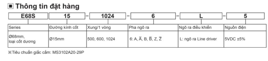 Thông số Bộ mã hóa vòng quay E68S