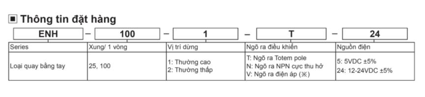 Thông số Bộ mã hóa vòng quay ENHLoại quay tay - ENH Series