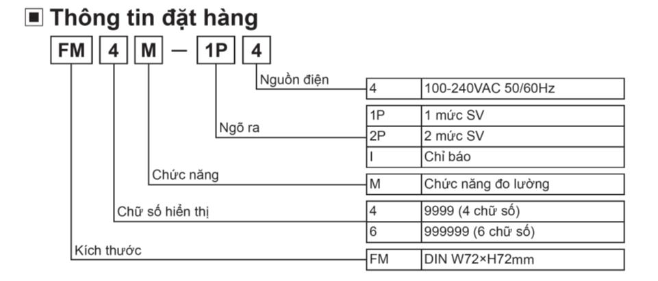 Thông tin đặt hàng FM
