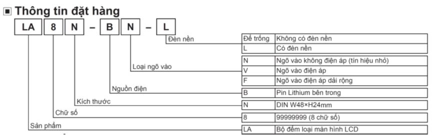 Thông tin đặt hàng LA8N