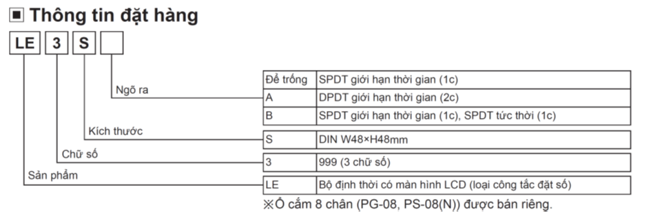 Thông tin đặt hàng LE3S