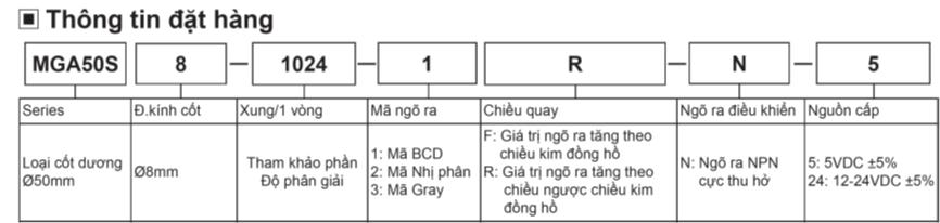 Tính năng Bộ mã hóa vòng quay MGA50S