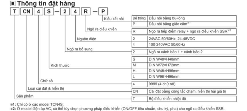 Thông tin đặt hàng TCN