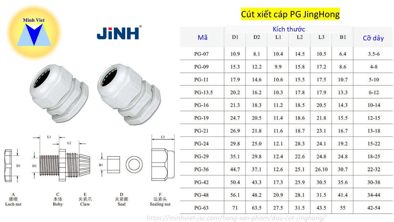 Thông số kỹ thuật cút xiết cáp PGseries JingHong