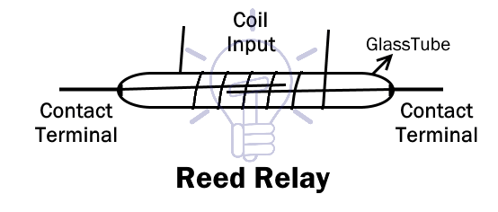 5.3.4. Reed Relay