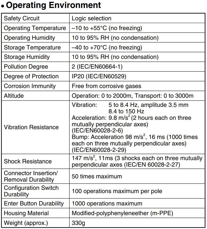Bảng thông số kỹ thuật Bộ điều khiển an toàn FS1A