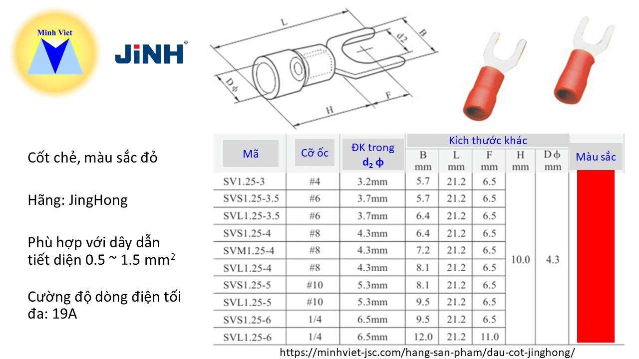 Thông số kỹ thuật đầu cốt chẻ đỏ JingHong