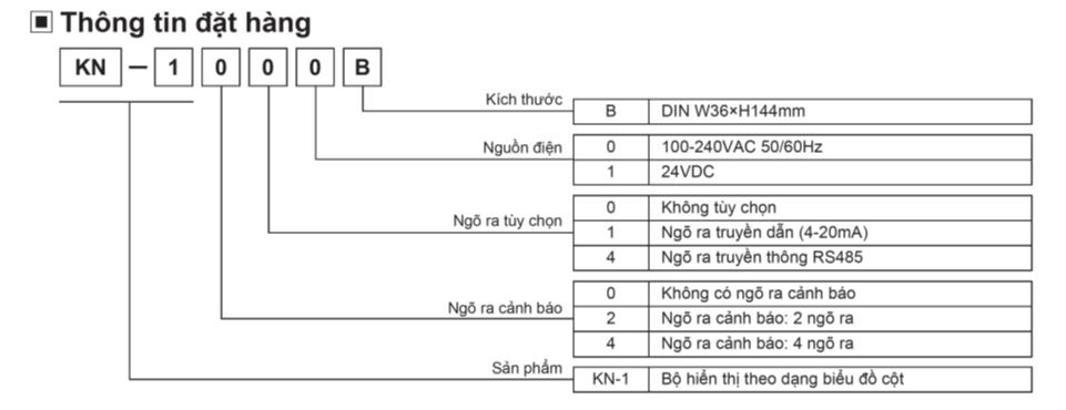 Thông tin đặt hàng KN-1000B