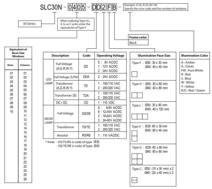 Thông tin đặt hàng Đèn khối SLC30 IDEC