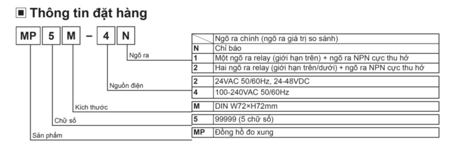 Các tính năng chính Đồng hồ đo MP5M hiển thị số